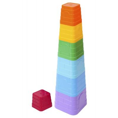 Пирамида технок